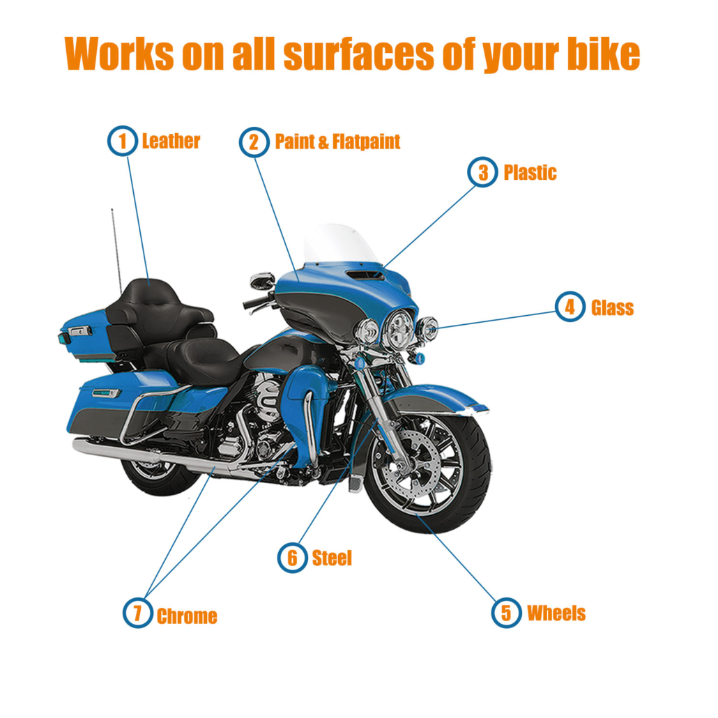 best motorcycle cleaner, best motorcycle wash, best motorcycle quick detailer for any surface on a motorcycle