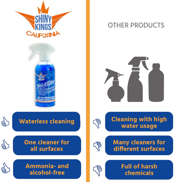 what makes waterless motorcycle cleaner Wash&Shine 66 waterless bike better than the competitors and what makes this best wash 16.9 fl oz All in One All surfaces wash and wax quick detailer with intelligent crawler technology for scratch free cleaning